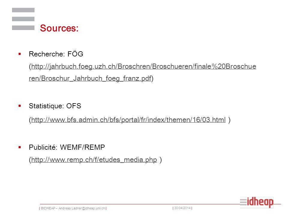 | ©IDHEAP – Andreas.Ladner@idheap.unil.ch | | 30/04/2014 | Sources: Recherche: FÖG (http://jahrbuch.foeg.uzh.ch/Broschren/Broschueren/finale%20Broschu