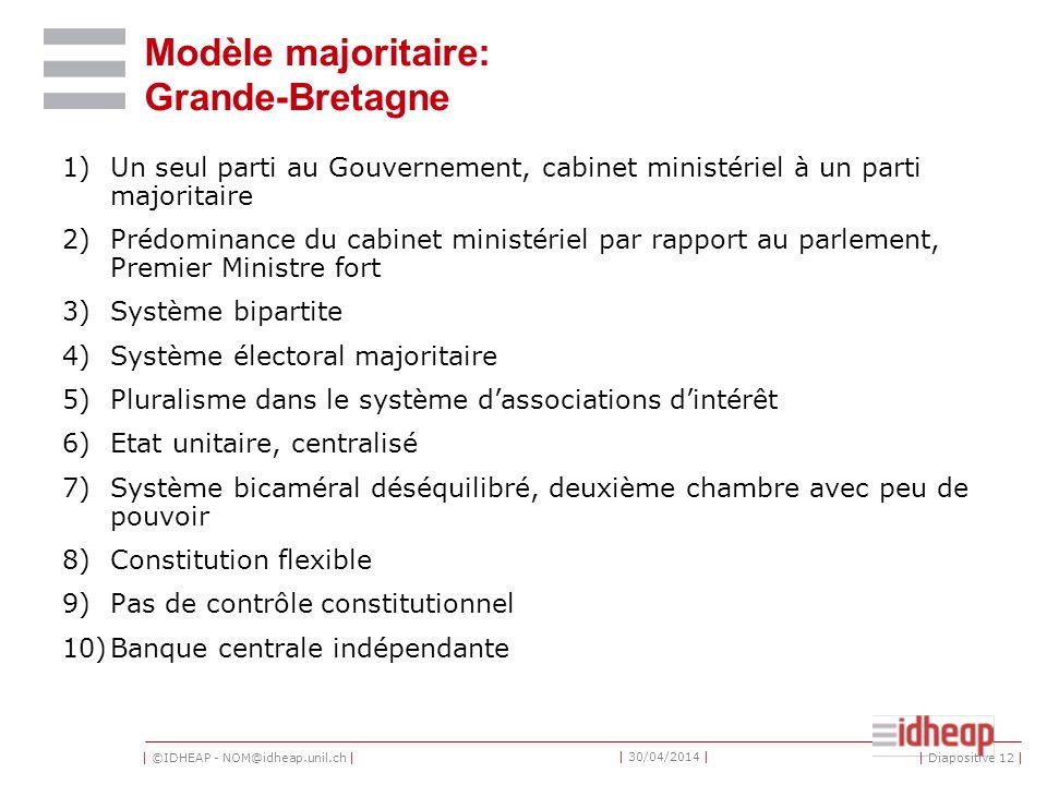 | ©IDHEAP - NOM@idheap.unil.ch | | 30/04/2014 | | Diapositive 12 | Modèle majoritaire: Grande-Bretagne 1)Un seul parti au Gouvernement, cabinet minist