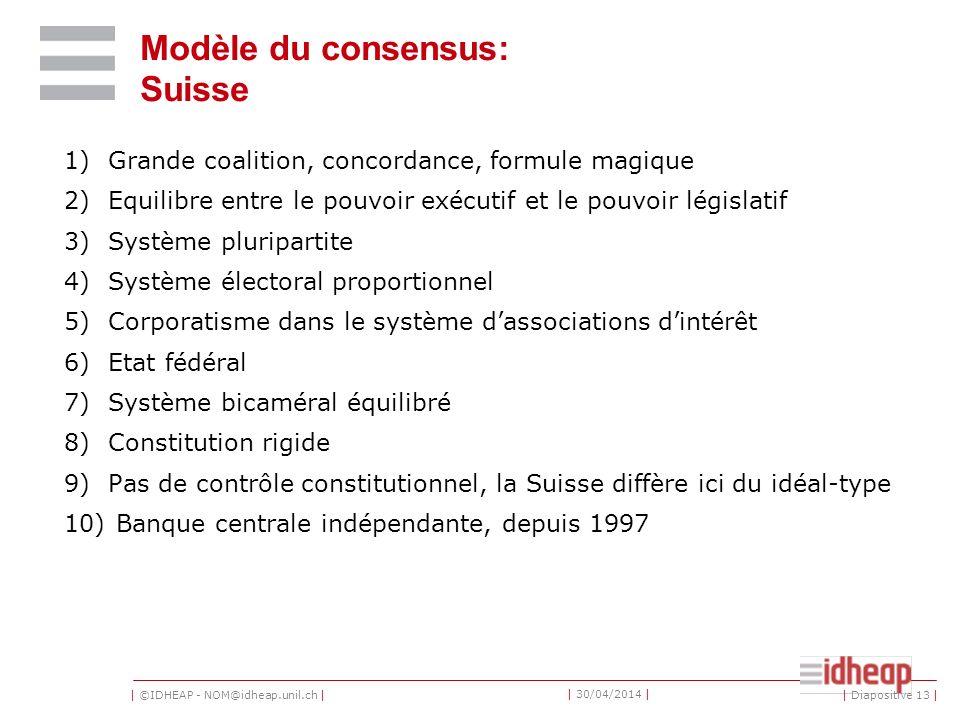 | ©IDHEAP - NOM@idheap.unil.ch | | 30/04/2014 | | Diapositive 13 | Modèle du consensus: Suisse 1)Grande coalition, concordance, formule magique 2)Equi