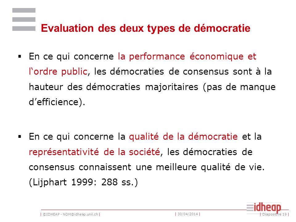| ©IDHEAP - NOM@idheap.unil.ch | | 30/04/2014 | | Diapositive 19 | Evaluation des deux types de démocratie En ce qui concerne la performance économique et lordre public, les démocraties de consensus sont à la hauteur des démocraties majoritaires (pas de manque defficience).