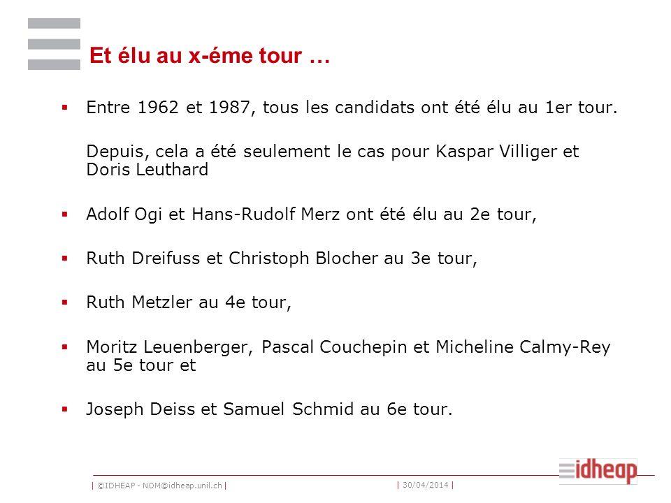 | ©IDHEAP - NOM@idheap.unil.ch | | 30/04/2014 | Et élu au x-éme tour … Entre 1962 et 1987, tous les candidats ont été élu au 1er tour. Depuis, cela a