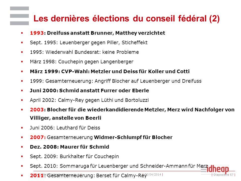 | ©IDHEAP - NOM@idheap.unil.ch | | 30/04/2014 | Les dernières élections du conseil fédéral (2) 1993: Dreifuss anstatt Brunner, Matthey verzichtet Sept.