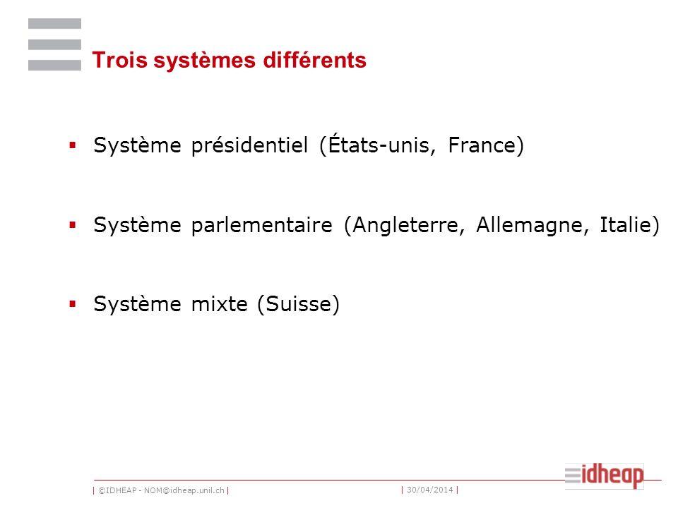 | ©IDHEAP - NOM@idheap.unil.ch | | 30/04/2014 | Trois systèmes différents Système présidentiel (États-unis, France) Système parlementaire (Angleterre,
