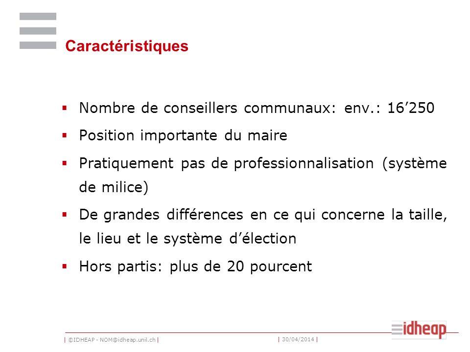 | ©IDHEAP - NOM@idheap.unil.ch | | 30/04/2014 | Caractéristiques Nombre de conseillers communaux: env.: 16250 Position importante du maire Pratiquemen