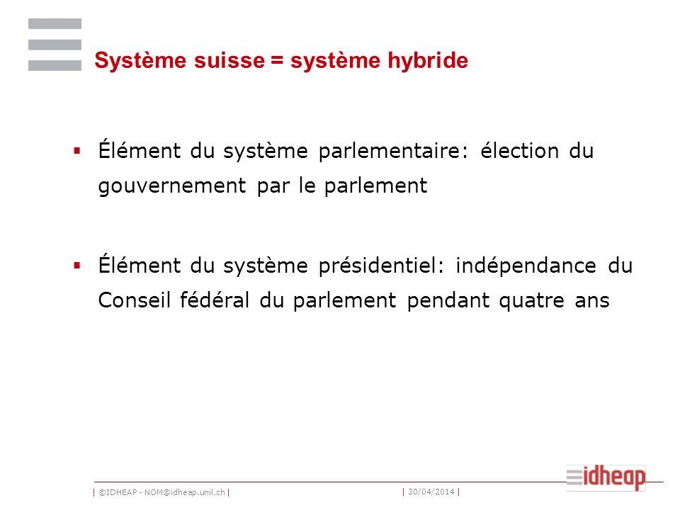 | ©IDHEAP - NOM@idheap.unil.ch | | 30/04/2014 | Système suisse = système hybride Élément du système parlementaire: élection du gouvernement par le parlement Élément du système présidentiel: indépendance du Conseil fédéral du parlement pendant quatre ans