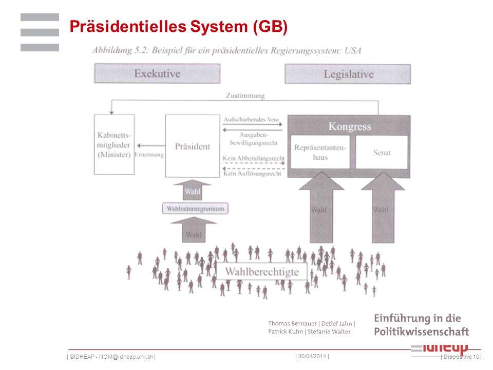 | ©IDHEAP - NOM@idheap.unil.ch | | 30/04/2014 | Präsidentielles System (GB) | Diapositive 10 |