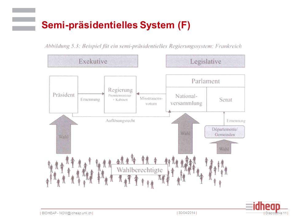 | ©IDHEAP - NOM@idheap.unil.ch | | 30/04/2014 | Semi-präsidentielles System (F) | Diapositive 11 |
