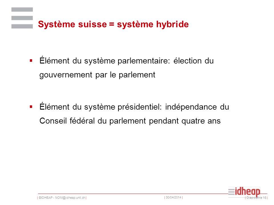 | ©IDHEAP - NOM@idheap.unil.ch | | 30/04/2014 | Système suisse = système hybride Élément du système parlementaire: élection du gouvernement par le parlement Élément du système présidentiel: indépendance du Conseil fédéral du parlement pendant quatre ans | Diapositive 16 |