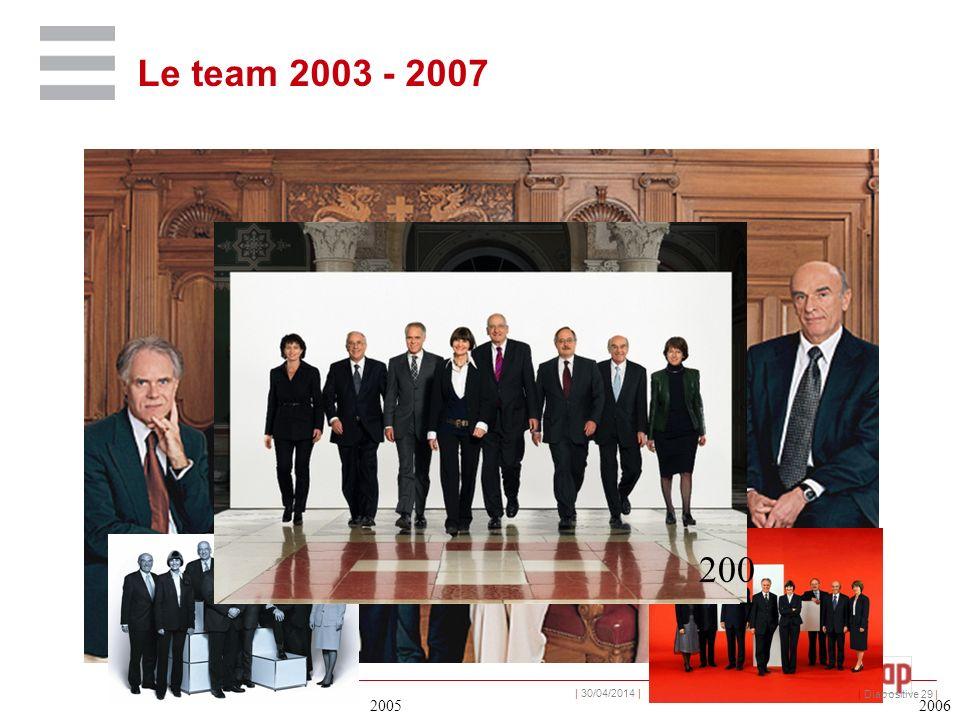 | ©IDHEAP - NOM@idheap.unil.ch | | 30/04/2014 | Le team 2003 - 2007 20052006 200 7 | Diapositive 29 |