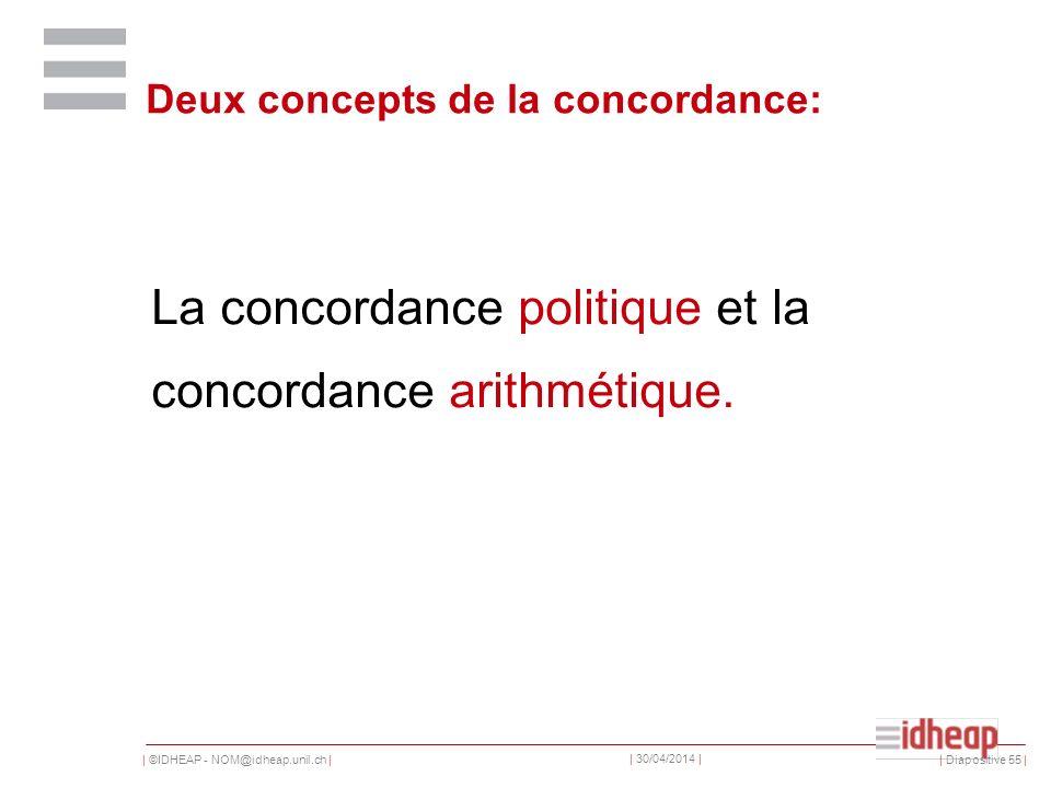 | ©IDHEAP - NOM@idheap.unil.ch | | 30/04/2014 | Deux concepts de la concordance: La concordance politique et la concordance arithmétique.