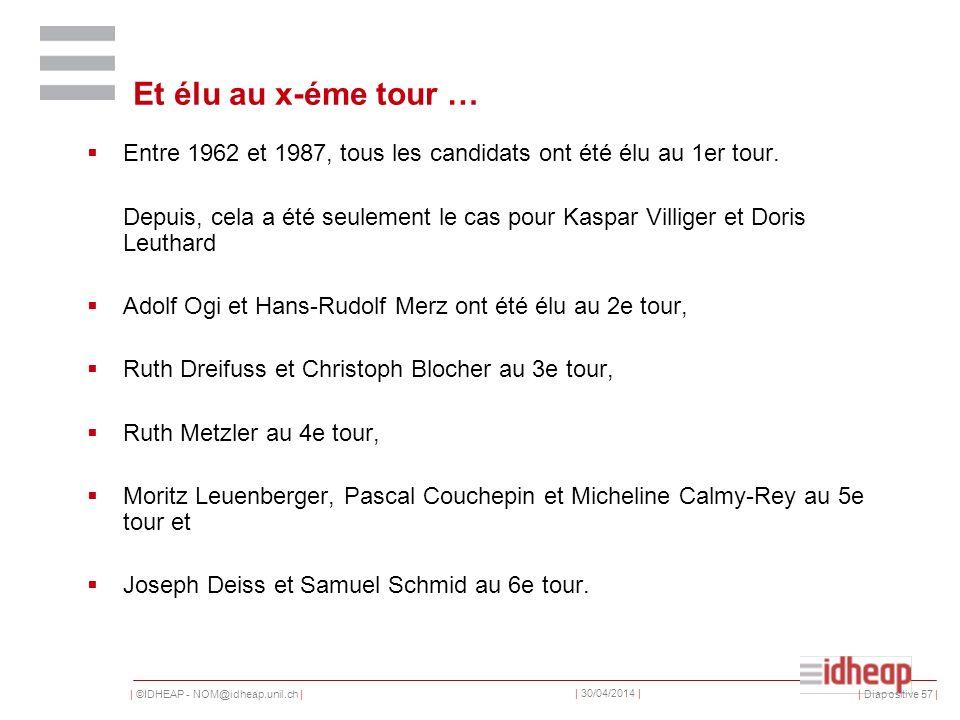 | ©IDHEAP - NOM@idheap.unil.ch | | 30/04/2014 | Et élu au x-éme tour … Entre 1962 et 1987, tous les candidats ont été élu au 1er tour.