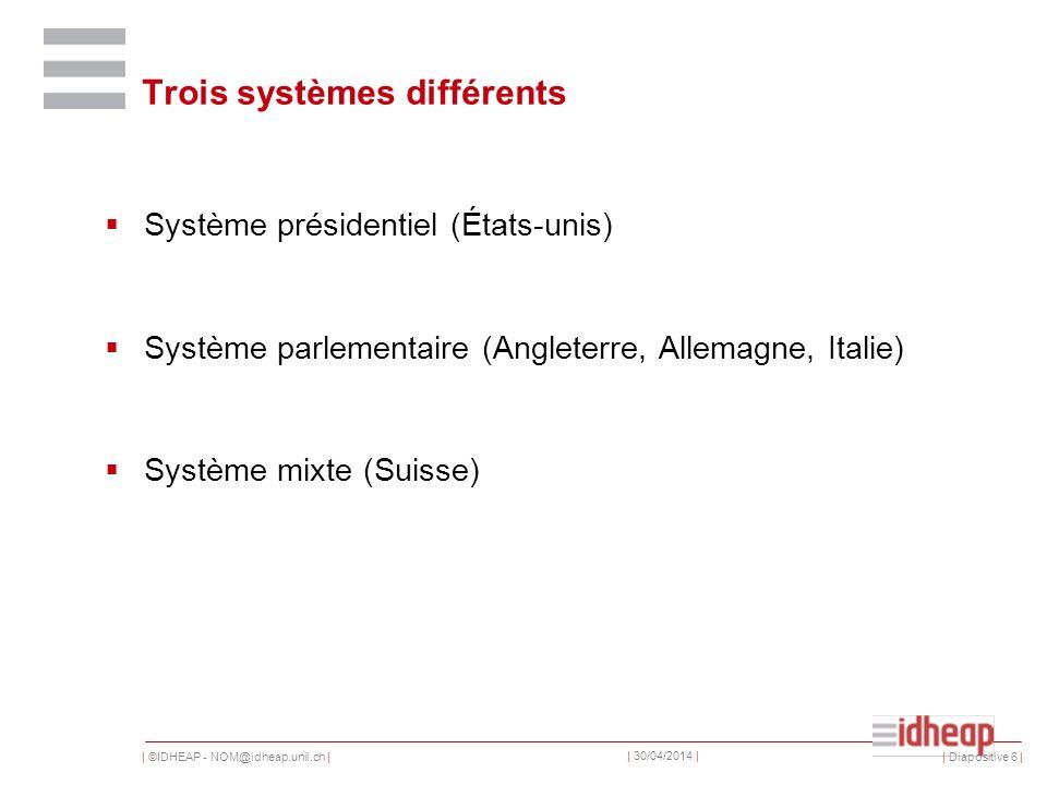 | ©IDHEAP - NOM@idheap.unil.ch | | 30/04/2014 | Trois systèmes différents Système présidentiel (États-unis) Système parlementaire (Angleterre, Allemagne, Italie) Système mixte (Suisse) | Diapositive 6 |