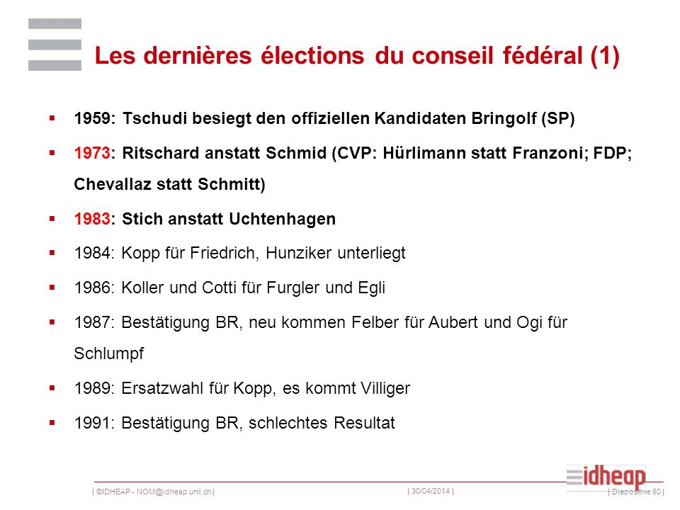 | ©IDHEAP - NOM@idheap.unil.ch | | 30/04/2014 | Les dernières élections du conseil fédéral (1) | Diapositive 60 | 1959: Tschudi besiegt den offiziellen Kandidaten Bringolf (SP) 1973: Ritschard anstatt Schmid (CVP: Hürlimann statt Franzoni; FDP; Chevallaz statt Schmitt) 1983: Stich anstatt Uchtenhagen 1984: Kopp für Friedrich, Hunziker unterliegt 1986: Koller und Cotti für Furgler und Egli 1987: Bestätigung BR, neu kommen Felber für Aubert und Ogi für Schlumpf 1989: Ersatzwahl für Kopp, es kommt Villiger 1991: Bestätigung BR, schlechtes Resultat