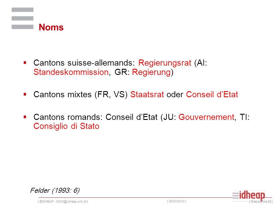 | ©IDHEAP - NOM@idheap.unil.ch | | 30/04/2014 | Noms Cantons suisse-allemands: Regierungsrat (AI: Standeskommission, GR: Regierung) Cantons mixtes (FR, VS) Staatsrat oder Conseil dEtat Cantons romands: Conseil dEtat (JU: Gouvernement, TI: Consiglio di Stato Felder (1993: 6) | Diapositive 69 |