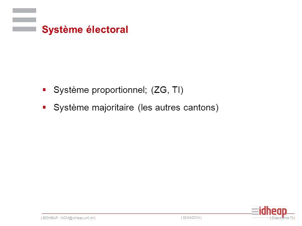 | ©IDHEAP - NOM@idheap.unil.ch | | 30/04/2014 | Système électoral Système proportionnel; (ZG, TI) Système majoritaire (les autres cantons) | Diapositive 73 |