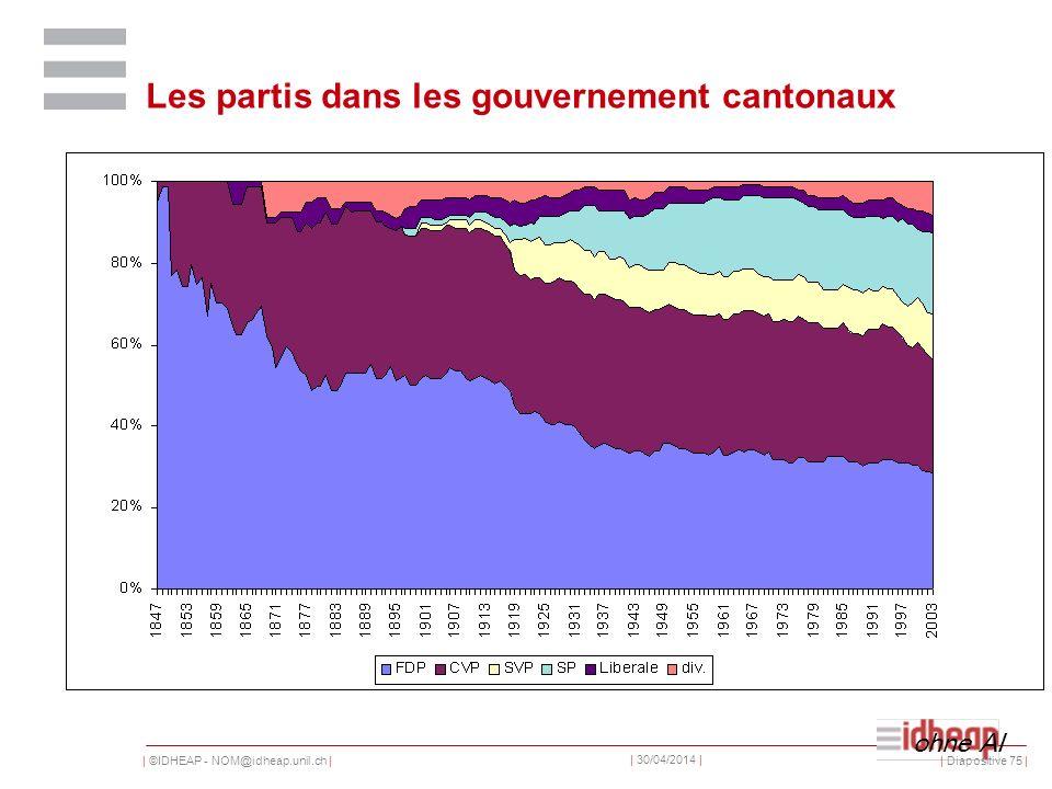 | ©IDHEAP - NOM@idheap.unil.ch | | 30/04/2014 | Les partis dans les gouvernement cantonaux ohne AI | Diapositive 75 |