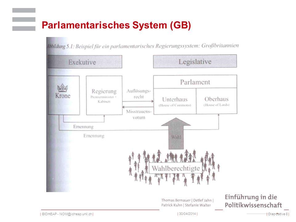 | ©IDHEAP - NOM@idheap.unil.ch | | 30/04/2014 | Parlamentarisches System (GB) | Diapositive 8 |