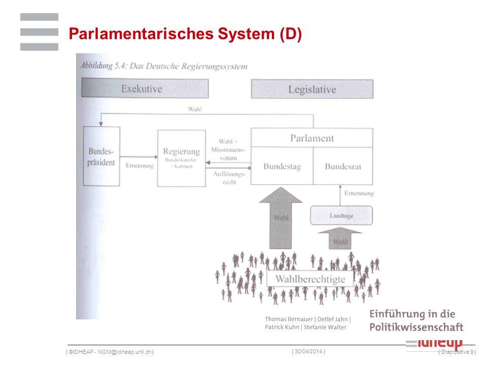 | ©IDHEAP - NOM@idheap.unil.ch | | 30/04/2014 | Parlamentarisches System (D) | Diapositive 9 |