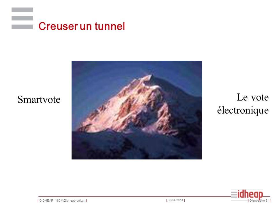 | ©IDHEAP - NOM@idheap.unil.ch | | 30/04/2014 | Creuser un tunnel Le vote électronique Smartvote | Diapositive 31 |
