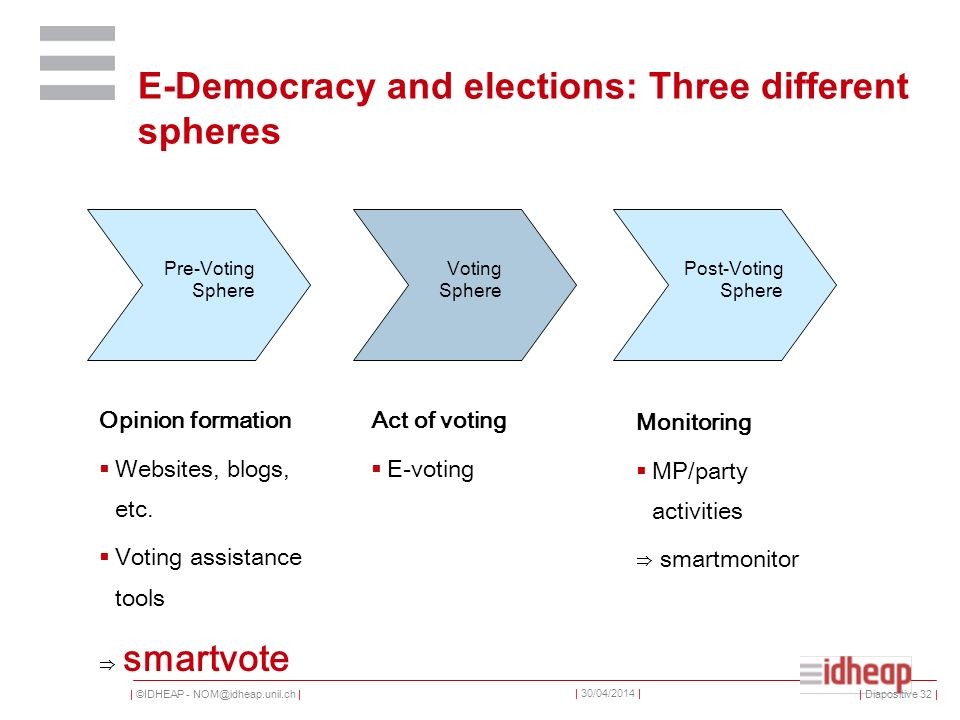 | ©IDHEAP - NOM@idheap.unil.ch | | 30/04/2014 | E-Democracy and elections: Three different spheres Pre-Voting Sphere Voting Sphere Post-Voting Sphere Opinion formation Websites, blogs, etc.