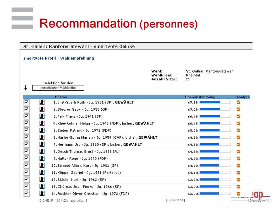 | ©IDHEAP - NOM@idheap.unil.ch | | 30/04/2014 | Recommandation (personnes) | Diapositive 40 |
