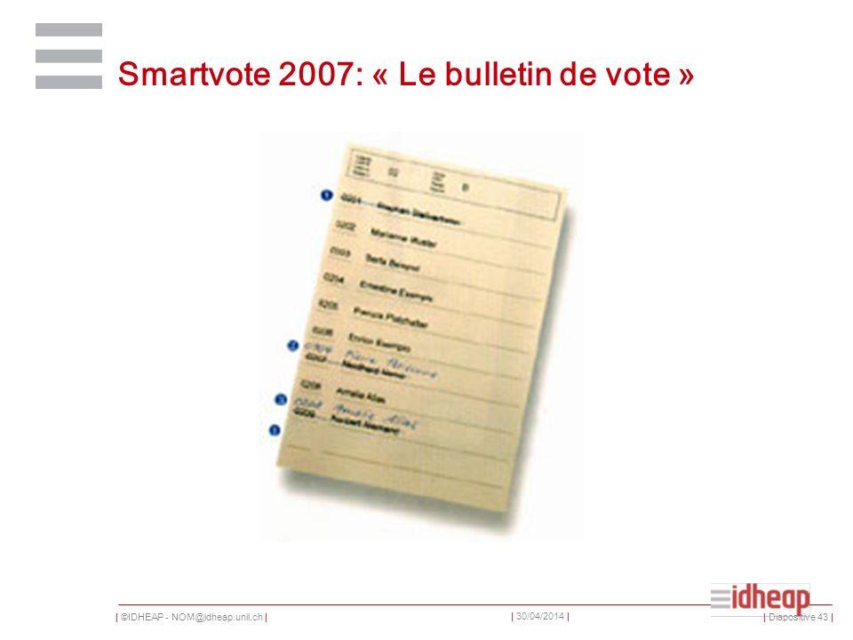 | ©IDHEAP - NOM@idheap.unil.ch | | 30/04/2014 | Smartvote 2007: « Le bulletin de vote » | Diapositive 43 |