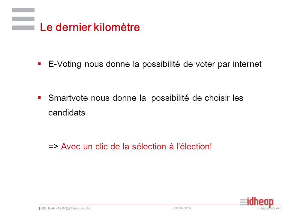 | ©IDHEAP - NOM@idheap.unil.ch | | 30/04/2014 | Le dernier kilomètre E-Voting nous donne la possibilité de voter par internet Smartvote nous donne la possibilité de choisir les candidats => Avec un clic de la sélection à lélection.