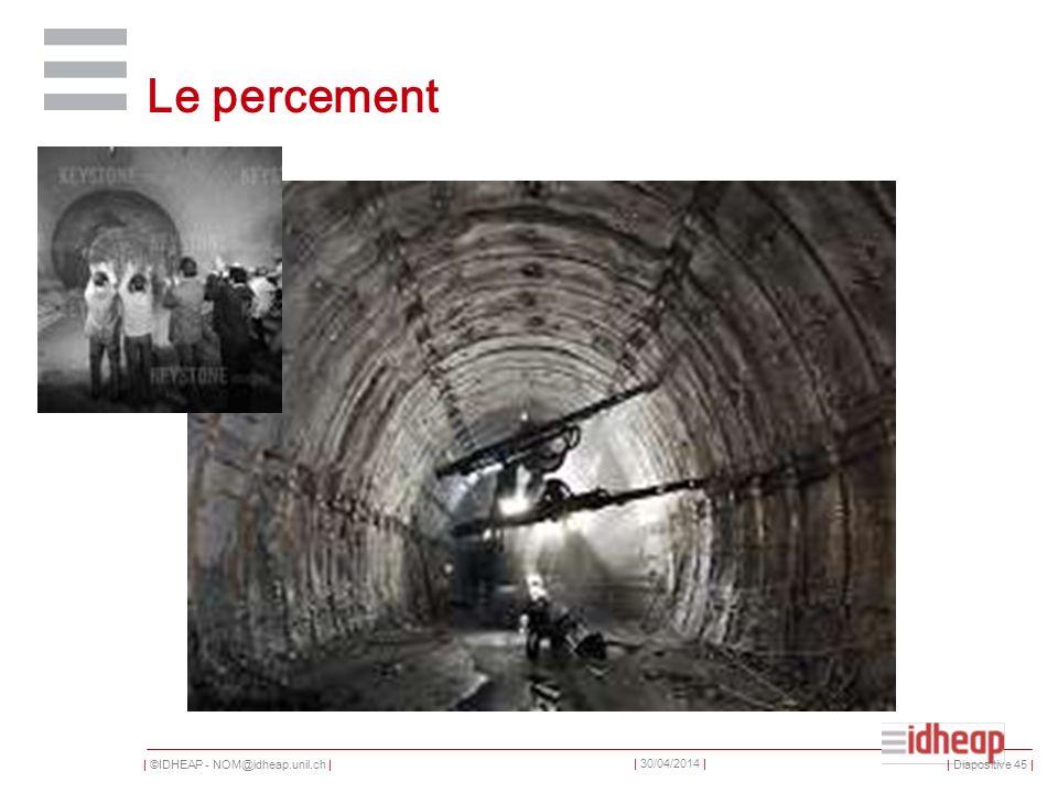 | ©IDHEAP - NOM@idheap.unil.ch | | 30/04/2014 | Le percement | Diapositive 45 |