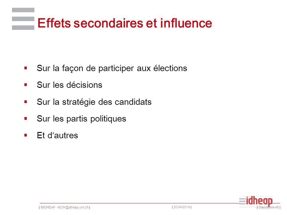 | ©IDHEAP - NOM@idheap.unil.ch | | 30/04/2014 | Effets secondaires et influence Sur la façon de participer aux élections Sur les décisions Sur la stratégie des candidats Sur les partis politiques Et dautres | Diapositive 46 |