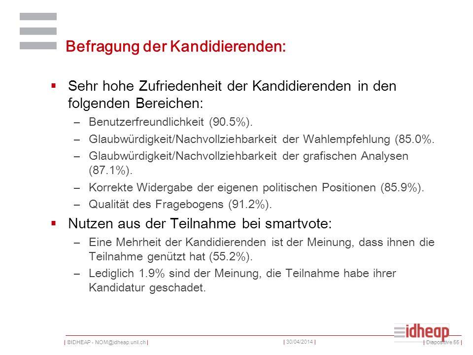 | ©IDHEAP - NOM@idheap.unil.ch | | 30/04/2014 | Befragung der Kandidierenden: Sehr hohe Zufriedenheit der Kandidierenden in den folgenden Bereichen: –Benutzerfreundlichkeit (90.5%).