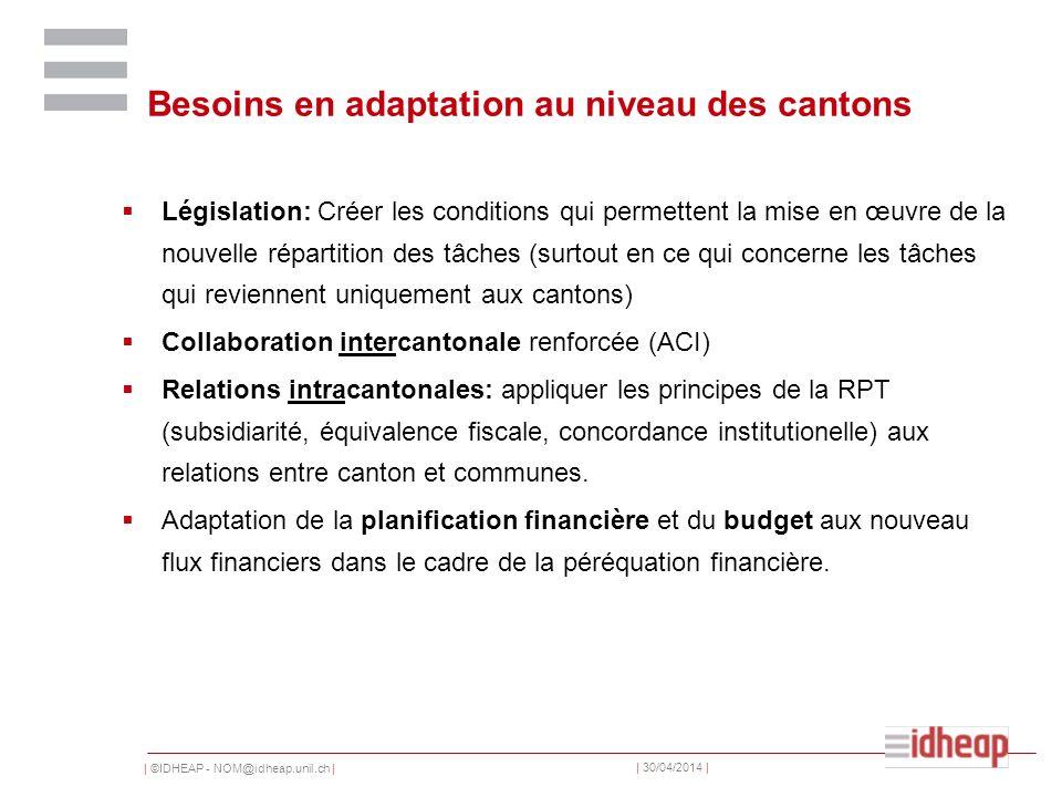 | ©IDHEAP - NOM@idheap.unil.ch | | 30/04/2014 | Besoins en adaptation au niveau des cantons Législation: Créer les conditions qui permettent la mise en œuvre de la nouvelle répartition des tâches (surtout en ce qui concerne les tâches qui reviennent uniquement aux cantons) Collaboration intercantonale renforcée (ACI) Relations intracantonales: appliquer les principes de la RPT (subsidiarité, équivalence fiscale, concordance institutionelle) aux relations entre canton et communes.