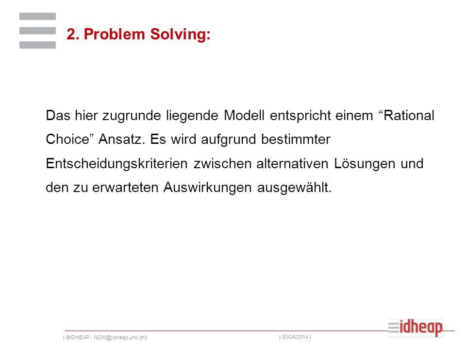 | ©IDHEAP - NOM@idheap.unil.ch | | 30/04/2014 | Das hier zugrunde liegende Modell entspricht einem Rational Choice Ansatz. Es wird aufgrund bestimmter