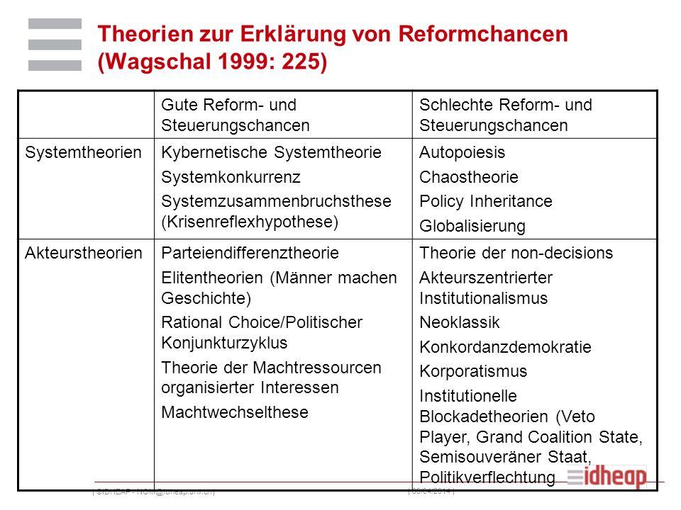 | ©IDHEAP - NOM@idheap.unil.ch | | 30/04/2014 | Theorien zur Erklärung von Reformchancen (Wagschal 1999: 225) Gute Reform- und Steuerungschancen Schle