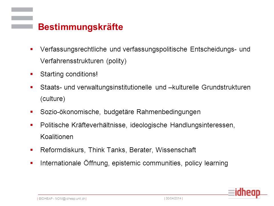 | ©IDHEAP - NOM@idheap.unil.ch | | 30/04/2014 | Bestimmungskräfte Verfassungsrechtliche und verfassungspolitische Entscheidungs- und Verfahrensstrukturen (polity) Starting conditions.