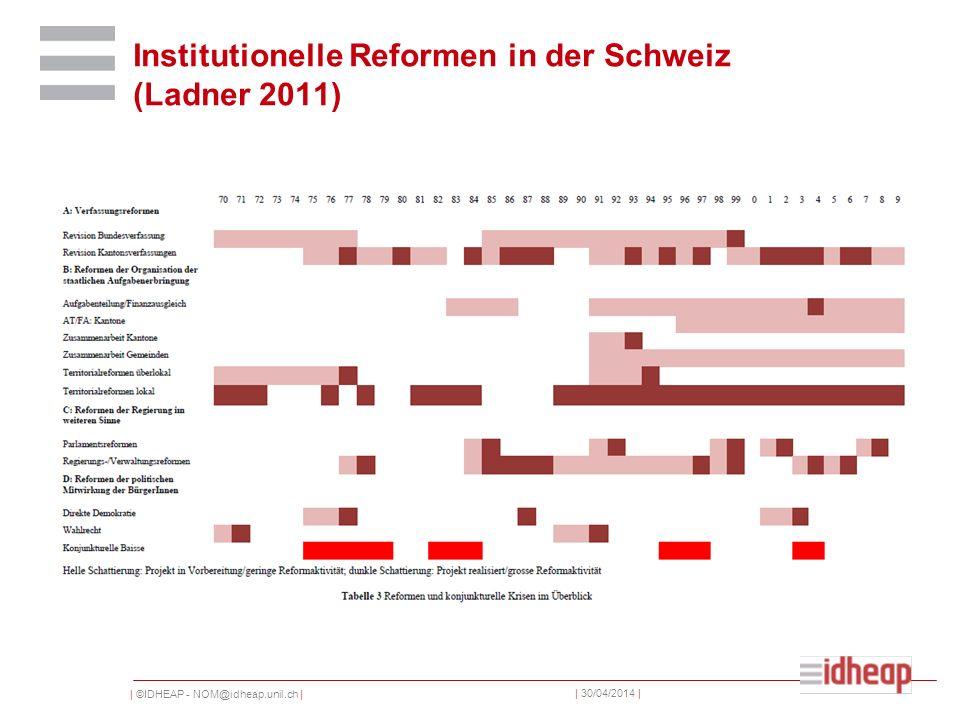 | ©IDHEAP - NOM@idheap.unil.ch | | 30/04/2014 | Institutionelle Reformen in der Schweiz (Ladner 2011)