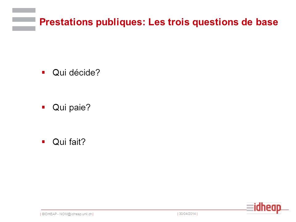 | ©IDHEAP - NOM@idheap.unil.ch | | 30/04/2014 | Prestations publiques: Les trois questions de base Qui décide.