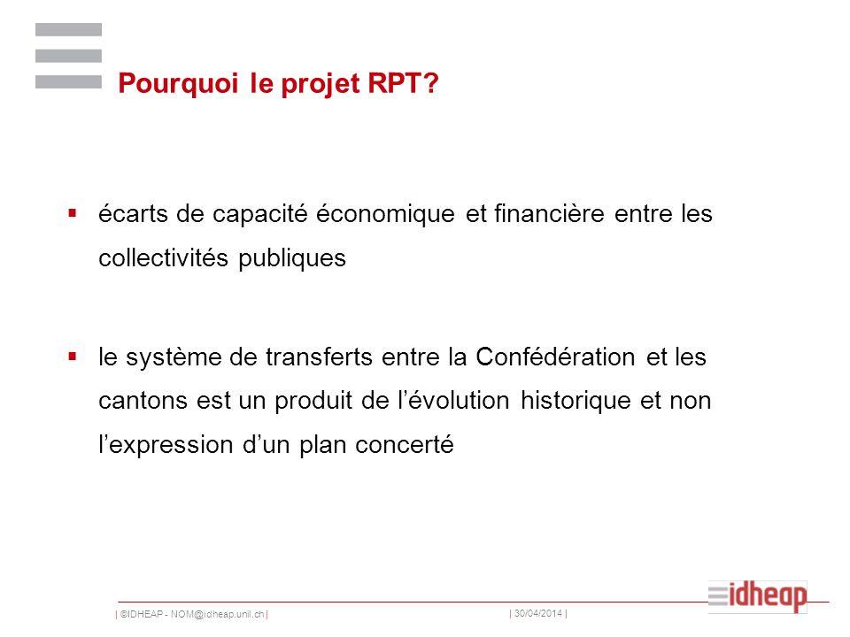 | ©IDHEAP - NOM@idheap.unil.ch | | 30/04/2014 | Pourquoi le projet RPT? écarts de capacité économique et financière entre les collectivités publiques