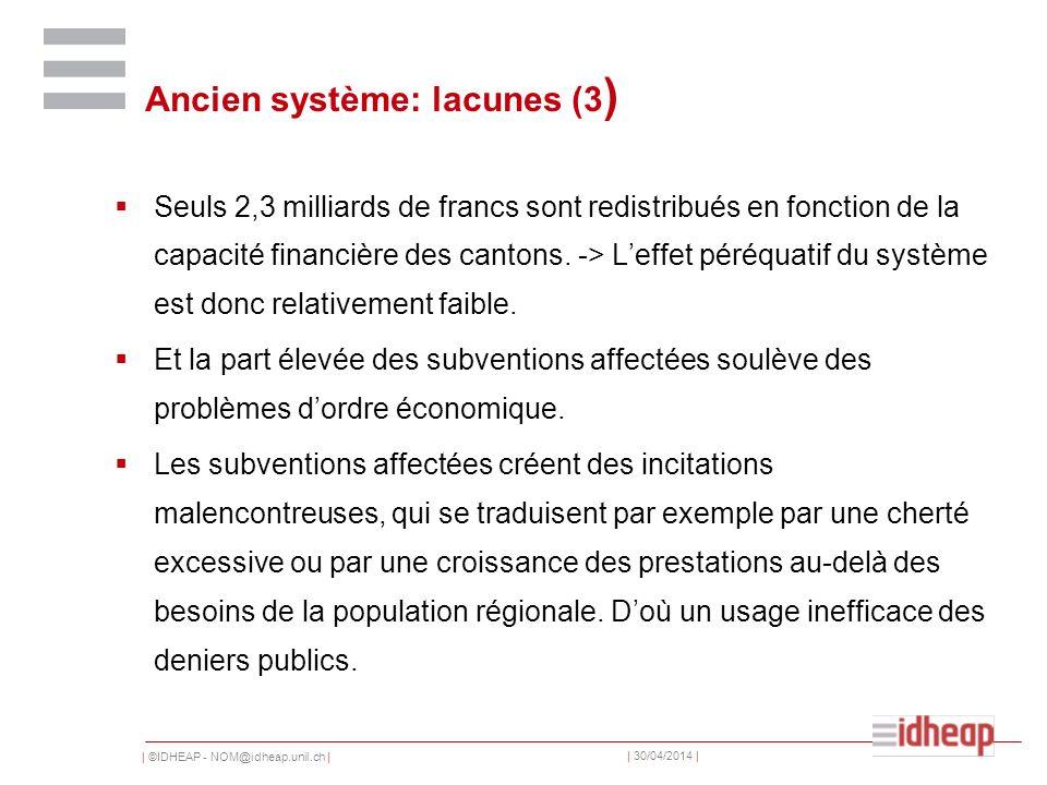 | ©IDHEAP - NOM@idheap.unil.ch | | 30/04/2014 | Ancien système: lacunes (3 ) Seuls 2,3 milliards de francs sont redistribués en fonction de la capacité financière des cantons.