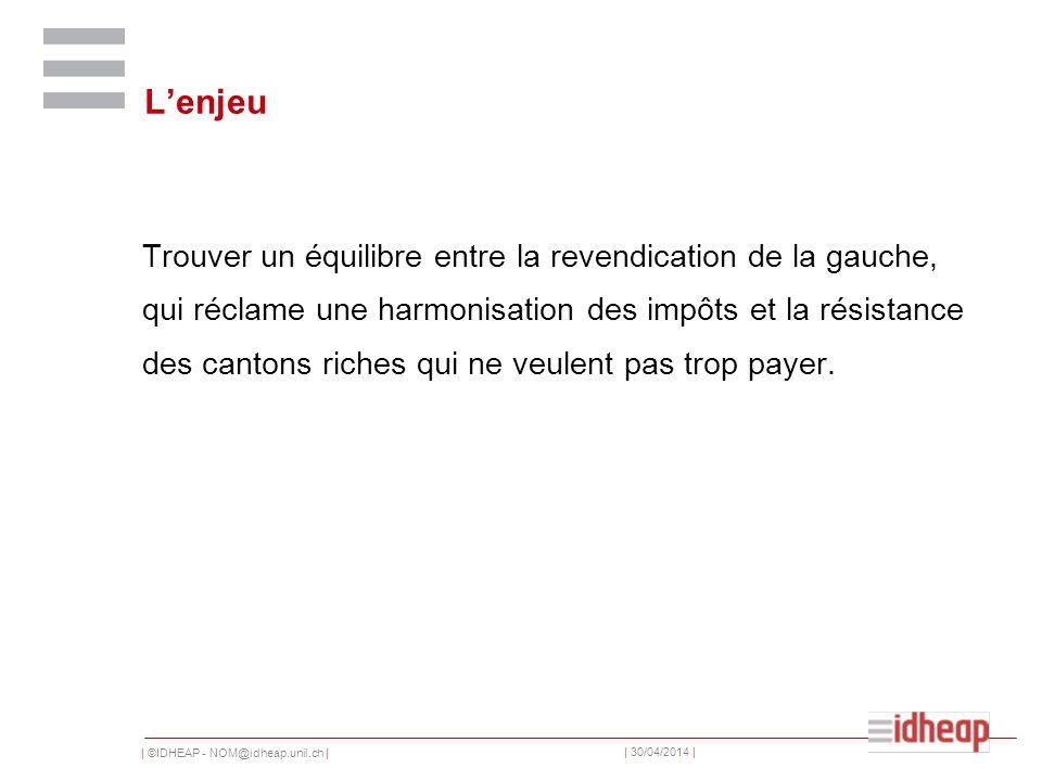 | ©IDHEAP - NOM@idheap.unil.ch | | 30/04/2014 | Lenjeu Trouver un équilibre entre la revendication de la gauche, qui réclame une harmonisation des impôts et la résistance des cantons riches qui ne veulent pas trop payer.