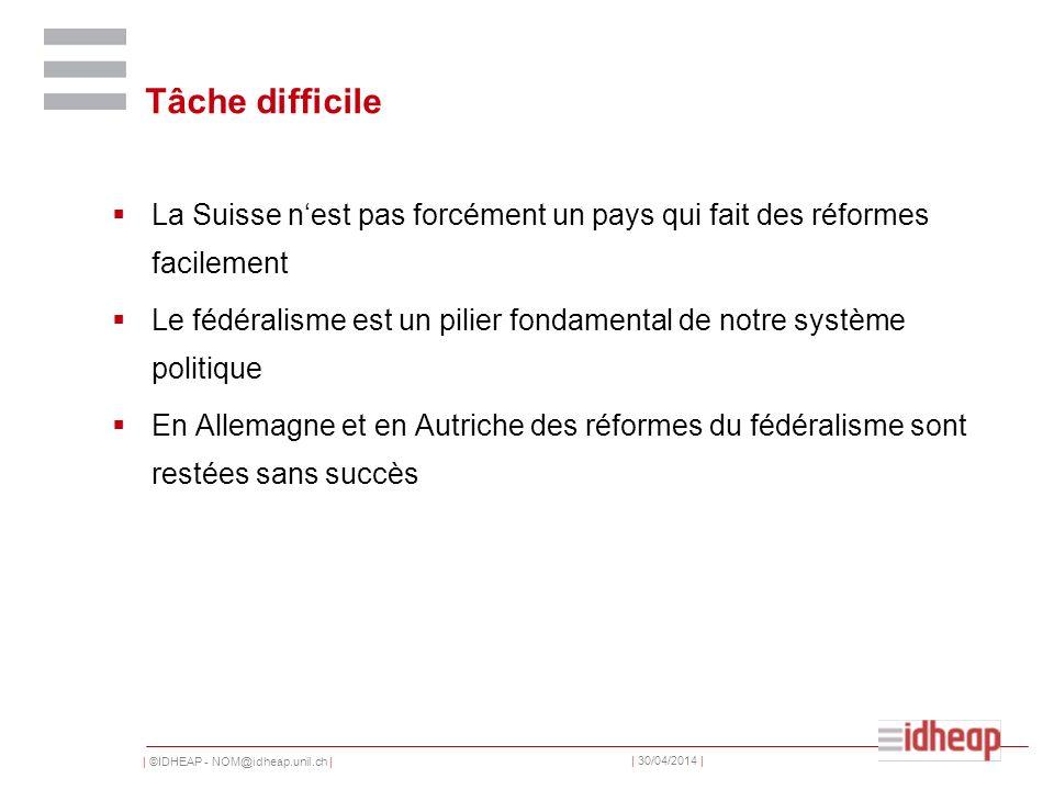 | ©IDHEAP - NOM@idheap.unil.ch | | 30/04/2014 | Tâche difficile La Suisse nest pas forcément un pays qui fait des réformes facilement Le fédéralisme e