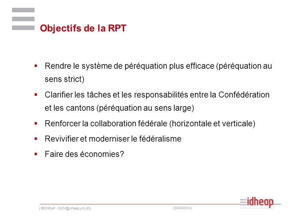 | ©IDHEAP - NOM@idheap.unil.ch | | 30/04/2014 | Objectifs de la RPT Rendre le système de péréquation plus efficace (péréquation au sens strict) Clarif