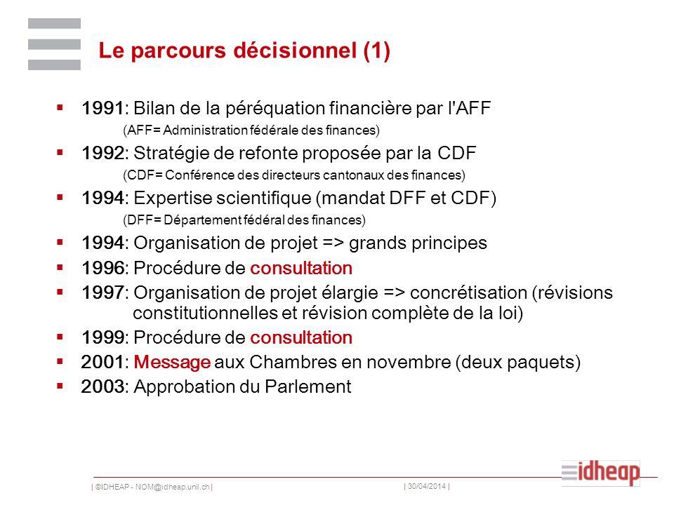 | ©IDHEAP - NOM@idheap.unil.ch | | 30/04/2014 | Le parcours décisionnel (1) 1991: Bilan de la péréquation financière par l AFF (AFF= Administration fédérale des finances) 1992: Stratégie de refonte proposée par la CDF (CDF= Conférence des directeurs cantonaux des finances) 1994: Expertise scientifique (mandat DFF et CDF) (DFF= Département fédéral des finances) 1994: Organisation de projet => grands principes 1996: Procédure de consultation 1997: Organisation de projet élargie => concrétisation (révisions constitutionnelles et révision complète de la loi) 1999: Procédure de consultation 2001: Message aux Chambres en novembre (deux paquets) 2003: Approbation du Parlement