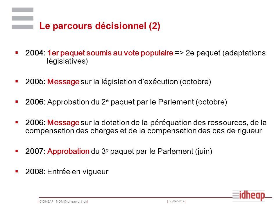 | ©IDHEAP - NOM@idheap.unil.ch | | 30/04/2014 | Le parcours décisionnel (2) 2004: 1er paquet soumis au vote populaire => 2e paquet (adaptations législatives) 2005: Message sur la législation dexécution (octobre) 2006: Approbation du 2 e paquet par le Parlement (octobre) 2006: Message sur la dotation de la péréquation des ressources, de la compensation des charges et de la compensation des cas de rigueur 2007: Approbation du 3 e paquet par le Parlement (juin) 2008: Entrée en vigueur