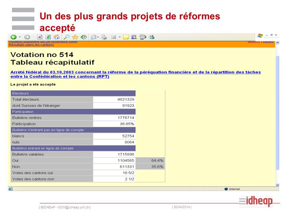 | ©IDHEAP - NOM@idheap.unil.ch | | 30/04/2014 | Un des plus grands projets de réformes accepté
