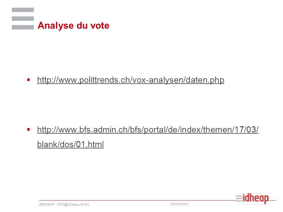 | ©IDHEAP - NOM@idheap.unil.ch | | 30/04/2014 | Analyse du vote http://www.polittrends.ch/vox-analysen/daten.php http://www.bfs.admin.ch/bfs/portal/de/index/themen/17/03/ blank/dos/01.html http://www.bfs.admin.ch/bfs/portal/de/index/themen/17/03/ blank/dos/01.html