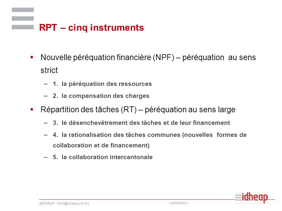 | ©IDHEAP - NOM@idheap.unil.ch | | 30/04/2014 | RPT – cinq instruments Nouvelle péréquation financière (NPF) – péréquation au sens strict –1.