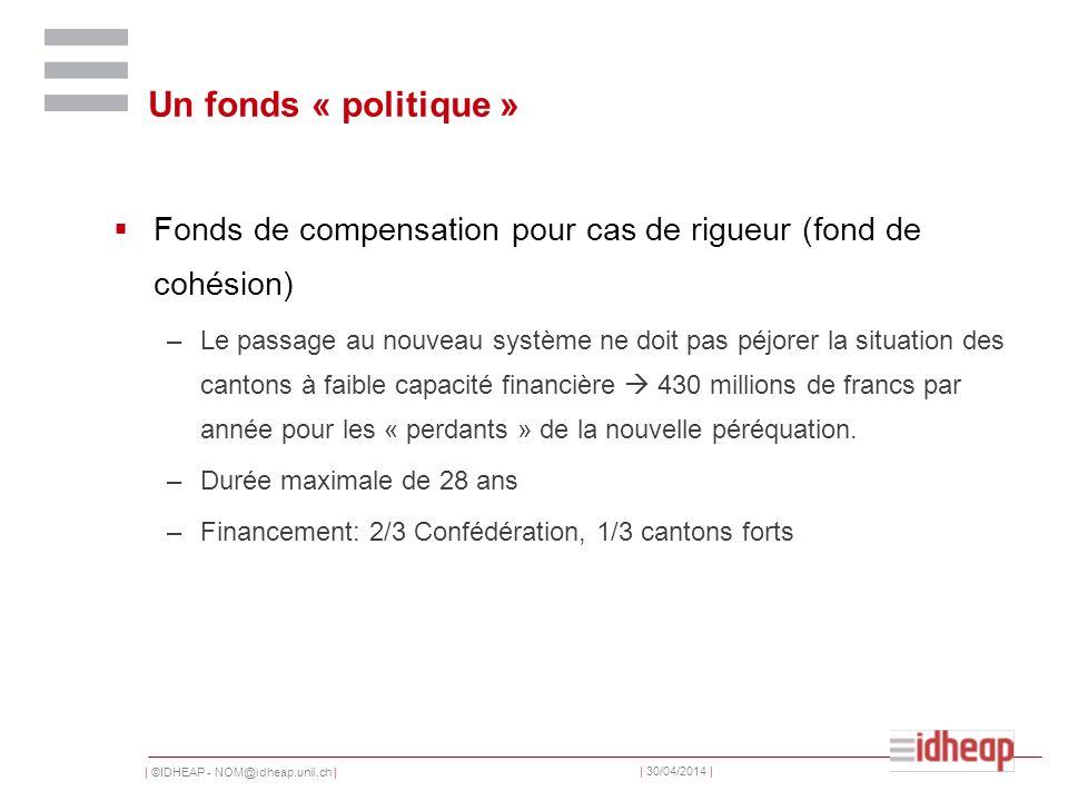 | ©IDHEAP - NOM@idheap.unil.ch | | 30/04/2014 | Un fonds « politique » Fonds de compensation pour cas de rigueur (fond de cohésion) –Le passage au nou