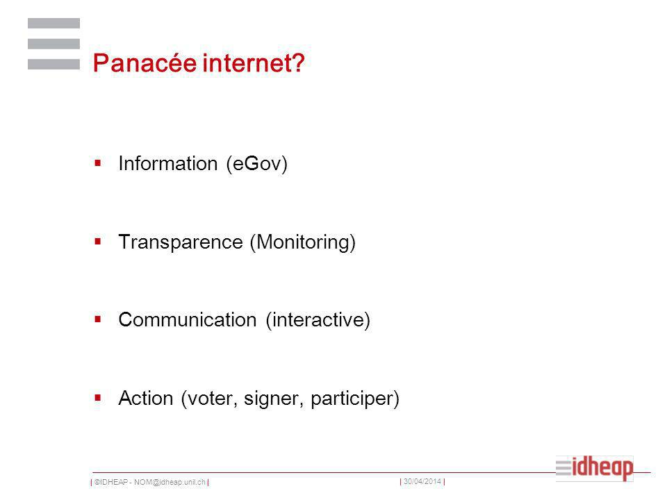 | ©IDHEAP - NOM@idheap.unil.ch | | 30/04/2014 | Panacée internet? Information (eGov) Transparence (Monitoring) Communication (interactive) Action (vot