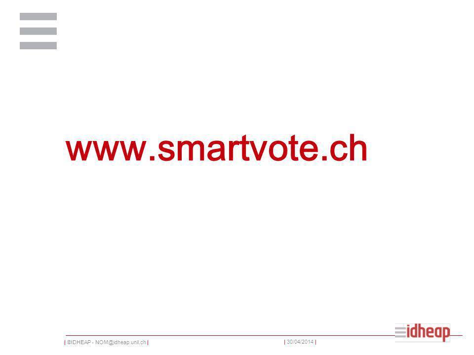 | ©IDHEAP - NOM@idheap.unil.ch | | 30/04/2014 | www.smartvote.ch