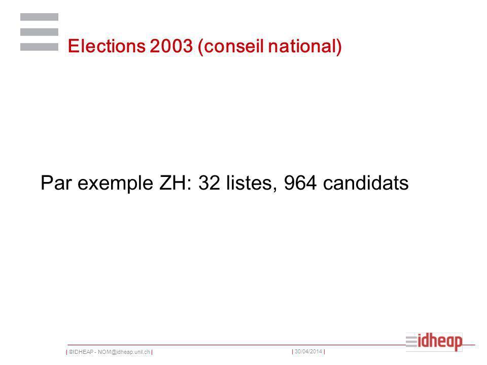 | ©IDHEAP - NOM@idheap.unil.ch | | 30/04/2014 | Elections 2003 (conseil national) Par exemple ZH: 32 listes, 964 candidats